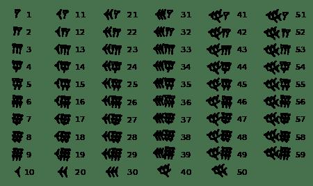 450px-babylonian_numerals-svg